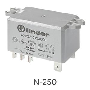 N-250
